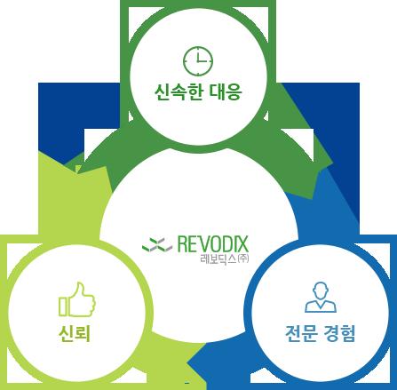 new_company_img001