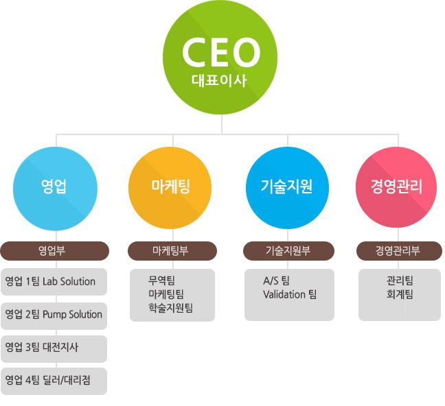 new_company_img003