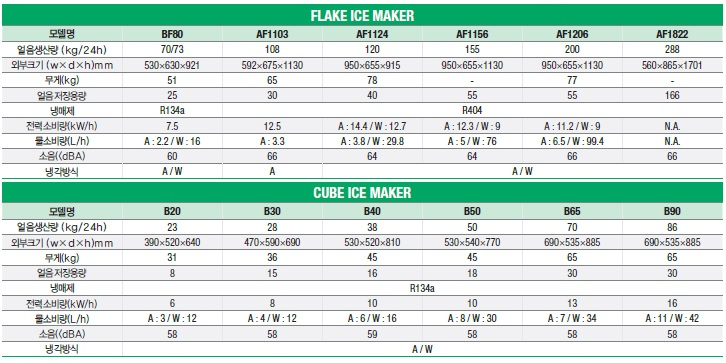 Ice maker 사양