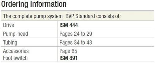 bvp-s-order