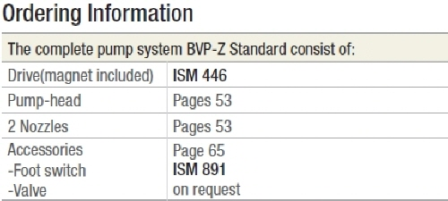 bvp-z-order