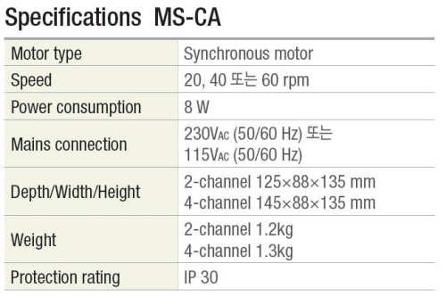 ms-ca-spec