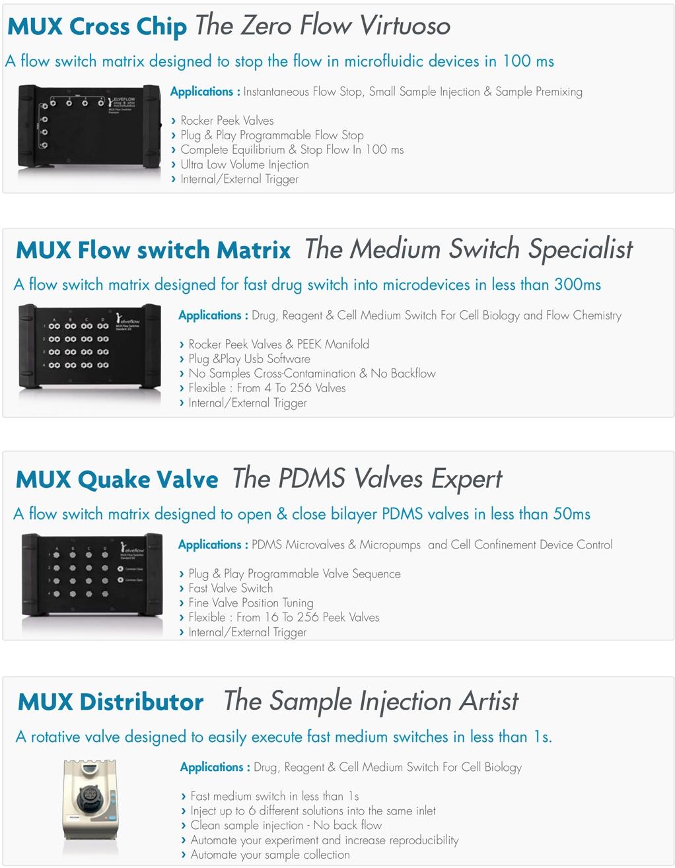 mux-spec