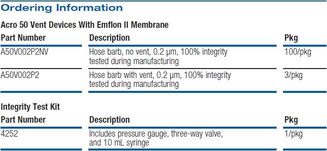Acro® 50 Vent Devices With Emflon® II Membrane-오더