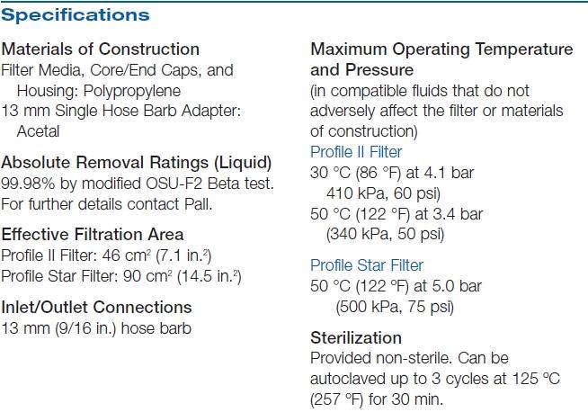 Mini Profile® Capsules-사양